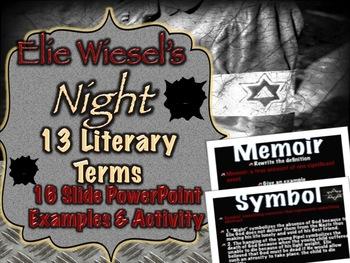 Elie Wiesel's Night: Literary Terms