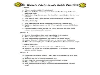 Night study guide | nazi germany | adolf hitler.