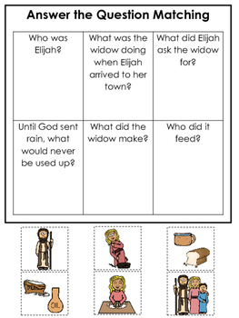 Elijah and the Widow Answer the Question printable game. Preschool Bible Study