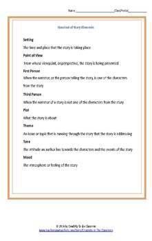 Elijah of Buxton Novel Unit Plus Grammar