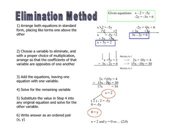 Elimination Method- Note sheet