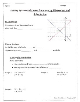 Elimination and Substitution Method Notes
