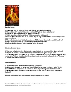 Elizabeth: Movie Questions