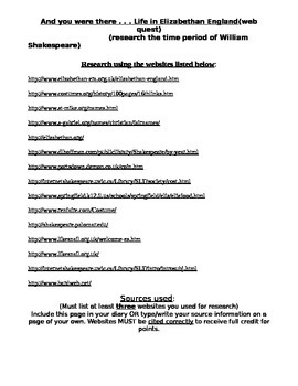 Elizabethan England research webquest