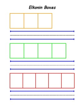 Elkonin Boxes- Jan Richardson Guided Reading