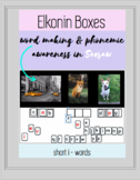 Elkonin Boxes, Short i , Digital Word Making - Phoneme Seg
