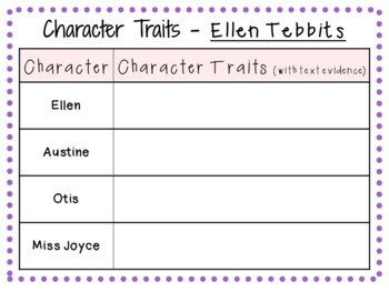 Ellen Tebbits by Beverly Cleary: A Complete Novel Study!