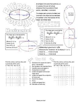 Ellipse (Conics) Vizual Notes