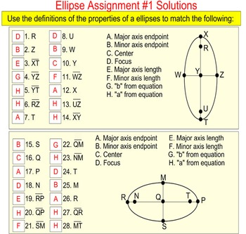 Ellipse Introduction for Power Point + 12 Assignments on Power Point