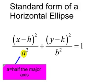 Ellipse Introduction for PDF + 12 Assignments on PDF