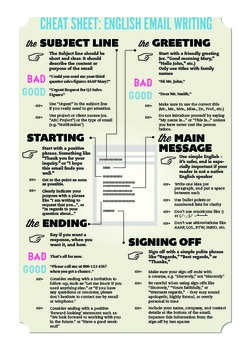 Email Cheat Sheet Infographic