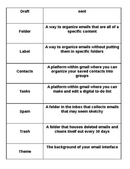 Email Sort and Worksheet