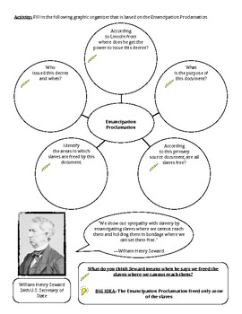 Emancipation Proclamation Activity Sheet