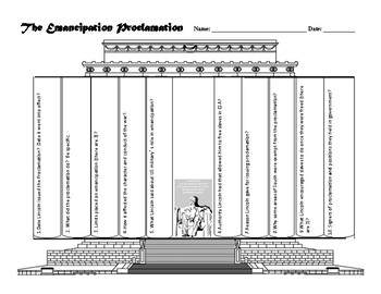 Emancipation Proclamation Text and Graphic Organizer