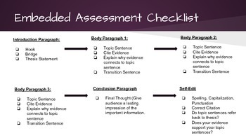 Embedded Assessment Checklist and Outline