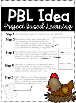 Embryology Unit: Chicken Life Cycle {K-2 PBL}