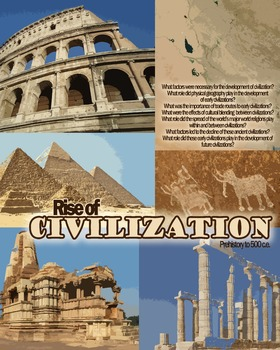 Rise of Civilization Poster