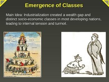 Emergence of Social Class