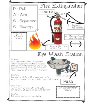 Emergency Equipment Procedures for Notebooks