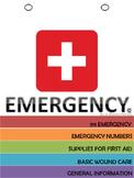 Emergency Flip Guide