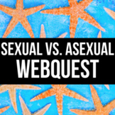 Emergency Sub Plans: Sexual vs. Asexual Webquest - PDF & Digital