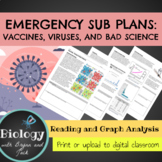 Emergency Sub Plans: Vaccines, Viruses and Bad Science