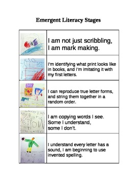 Emergent Literacy Stages Poster
