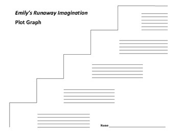 Emily's Runaway Imagination Plot Graph - Beverly Cleary