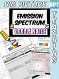 Hydrogen Emission Spectra Activity Worksheet Doodle Notes