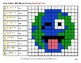 Emoji Algebra: Expressions with 2 variables - Earth Day Emoji Color By Number