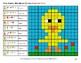 Emoji Algebra: Expressions with 2 variables - Easter Color By Number