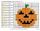 Emoji Algebra: Expressions with 2 variables - Halloween Color By Number