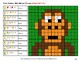 Emoji Algebra: Expressions with 2 variables - Jungle Animals Color By Number
