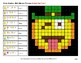 Emoji Algebra: Expressions with 2 variables - St. Patrick's Day Color By Number