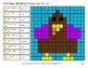 Emoji Algebra: Expressions with 2 variables - Thanksgiving Color By Number