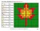 Emoji Algebra: Simple Algebraic Expressions - Autumn Color By Number