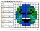 Emoji Algebra: Simple Algebraic Expressions - Earth Day Emoji Color By Number