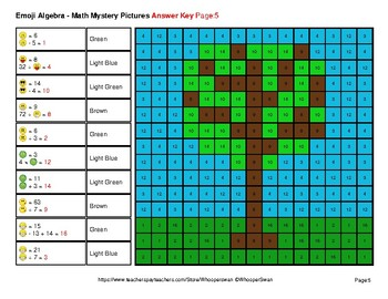 Emoji Algebra: Simple Algebraic Expressions - Earth Day Math Color By Number