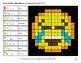 Emoji Algebra: Simple Algebraic Expressions - Emoji Color By Number