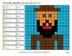 Emoji Algebra: Simple Algebraic Expressions - Hipsters Color By Number