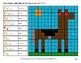 Emoji Algebra: Simple Algebraic Expressions - Western Color By Number