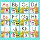 Emoji Theme Classroom Decor Alphabet ABC Posters