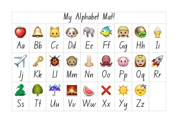 Emoji Alphabet Mat NSW Foundation Print