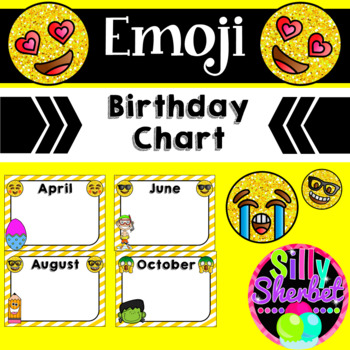 Emoji Birthday Chart By Silly Sherbet