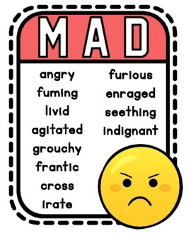 Emoji Character Trait Synonym Posters