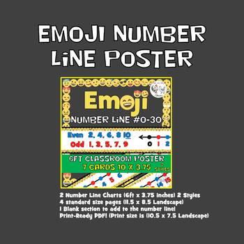 Emoji Classroom Bundle - Calendar, Name Plates, Hundreds, Etc. Emoji Theme Decor