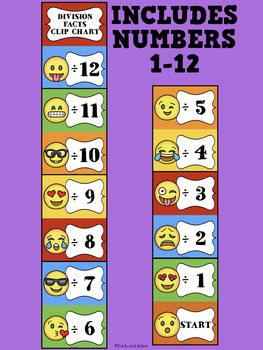 Emoji Division Clip Chart