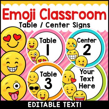 Emoji Theme Classroom Decor Editable Table Numbers