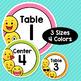 Emoji Classroom Decor Editable Table Numbers