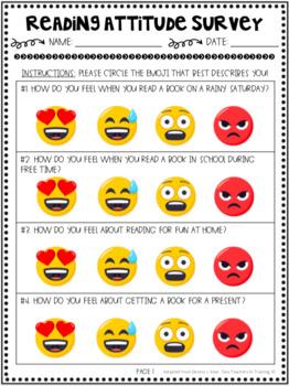 Emoji Elementary Reading and Writing Attitude Survey BUNDLE